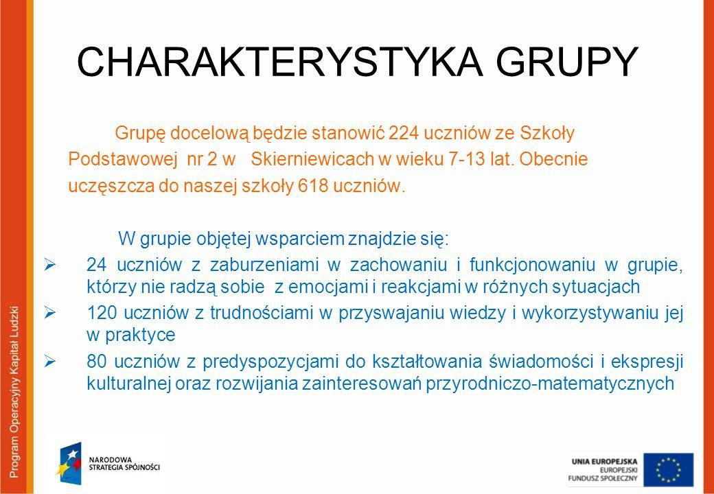 CHARAKTERYSTYKA GRUPY