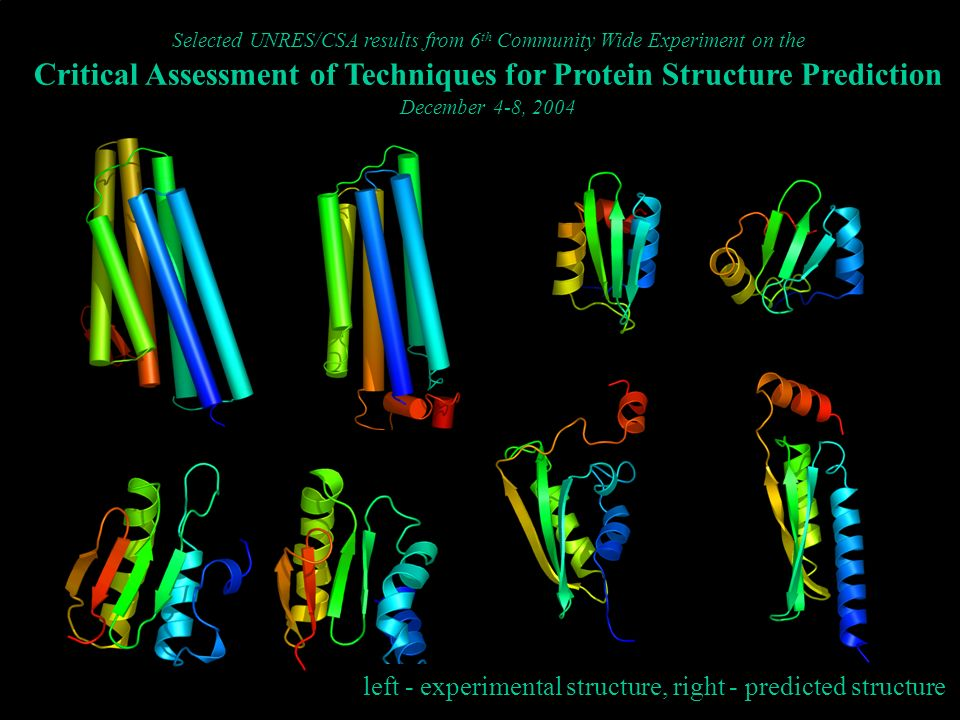 Critical Assessment of Techniques for Protein Structure Prediction
