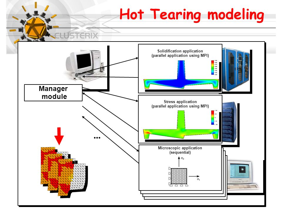 Hot Tearing modeling ... Manager module Microscopic application