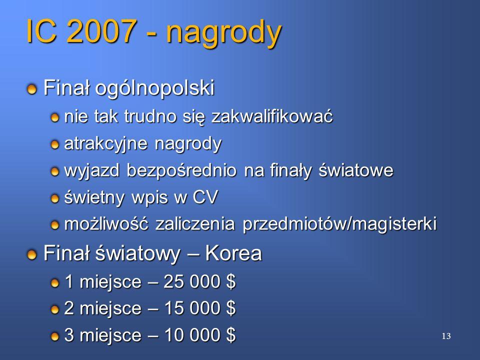 IC 2007 - nagrody Finał ogólnopolski Finał światowy – Korea