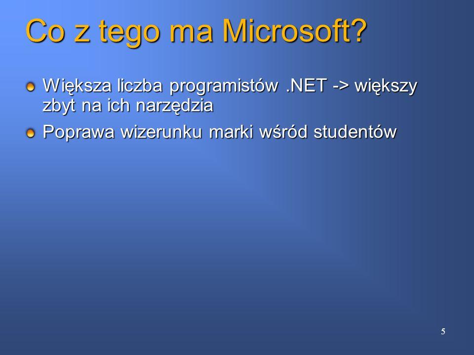 Co z tego ma Microsoft. Większa liczba programistów .NET -> większy zbyt na ich narzędzia.