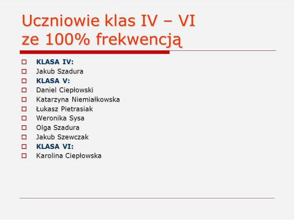 Uczniowie klas IV – VI ze 100% frekwencją