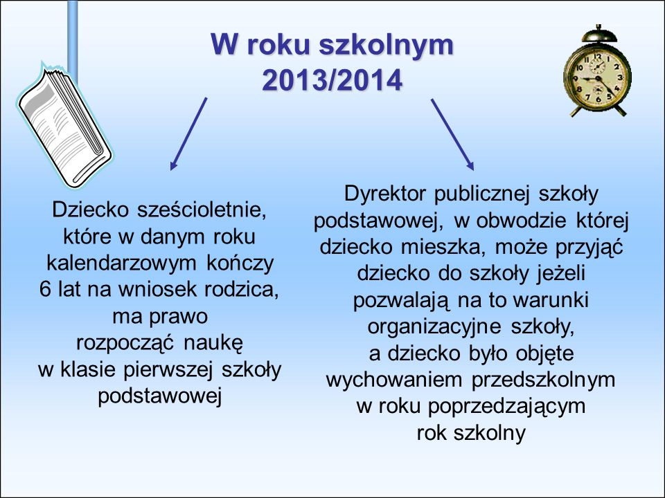 W roku szkolnym 2013/2014