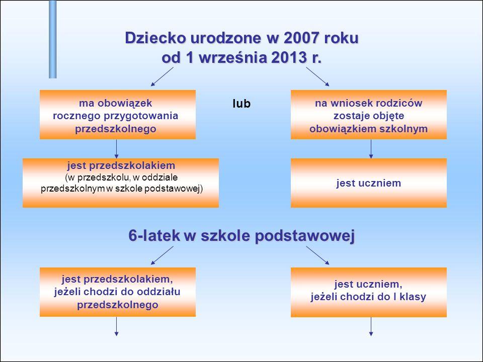 Dziecko urodzone w 2007 roku od 1 września 2013 r.