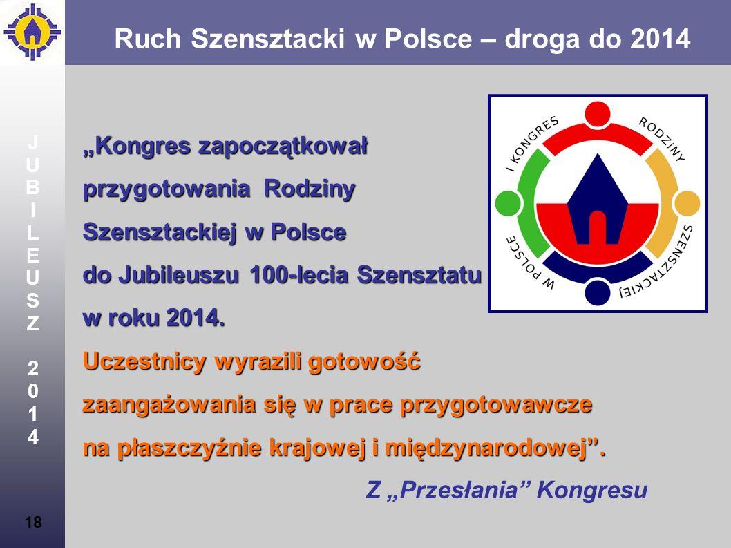 Ruch Szensztacki w Polsce – droga do 2014