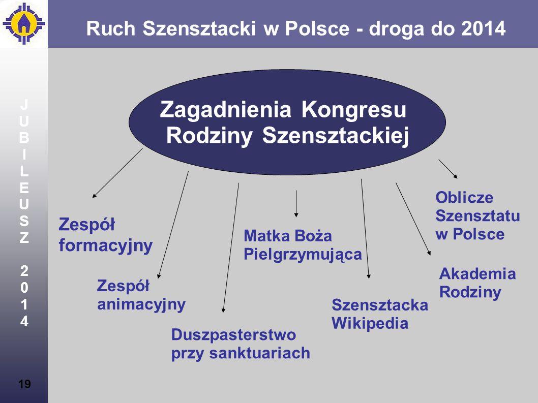 Ruch Szensztacki w Polsce - droga do 2014 Rodziny Szensztackiej
