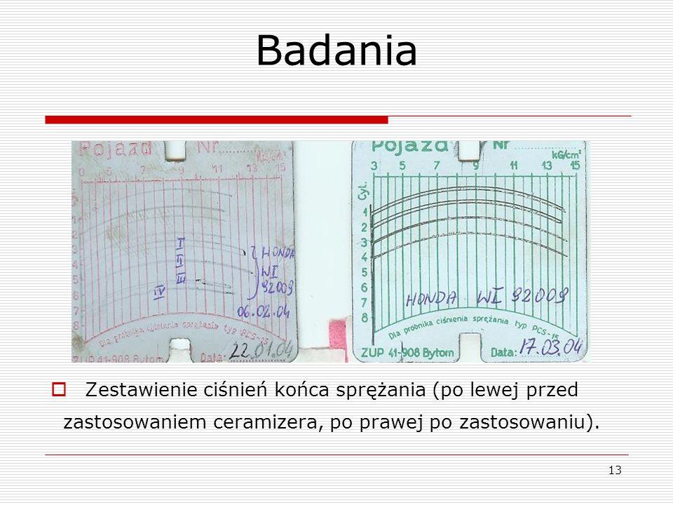 Badania Zestawienie ciśnień końca sprężania (po lewej przed zastosowaniem ceramizera, po prawej po zastosowaniu).