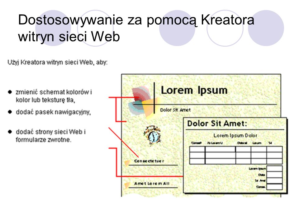 Dostosowywanie za pomocą Kreatora witryn sieci Web