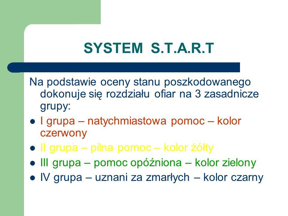 SYSTEM S.T.A.R.T Na podstawie oceny stanu poszkodowanego dokonuje się rozdziału ofiar na 3 zasadnicze grupy: