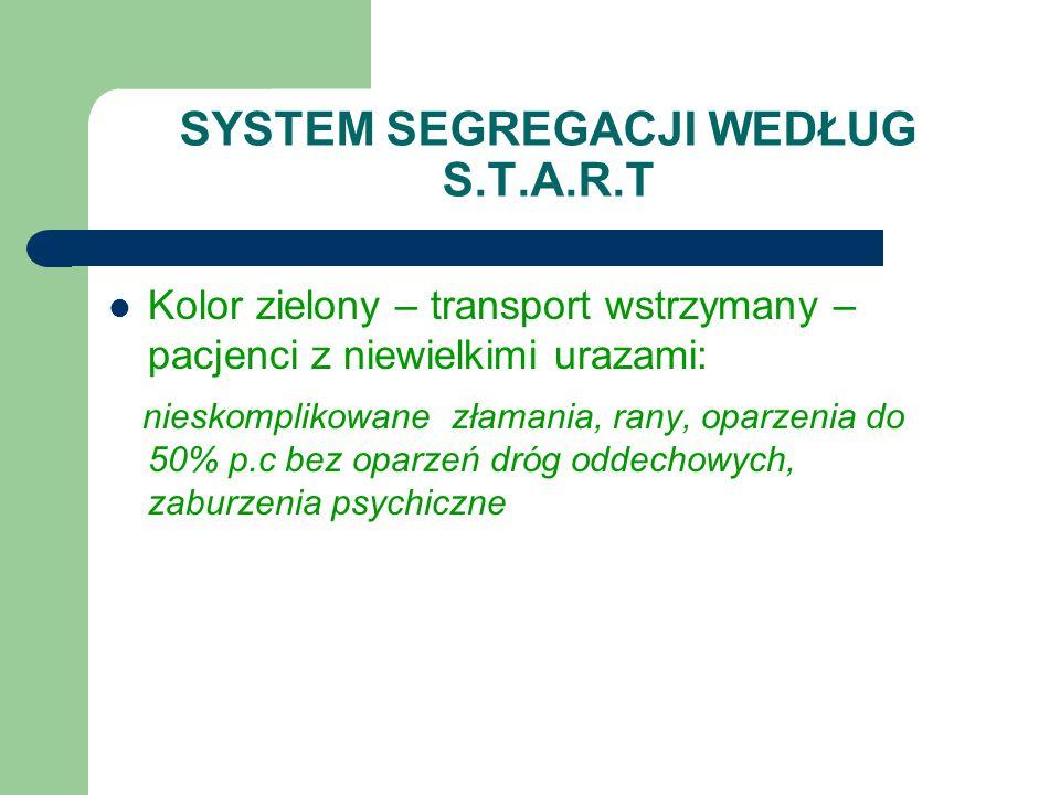 SYSTEM SEGREGACJI WEDŁUG S.T.A.R.T