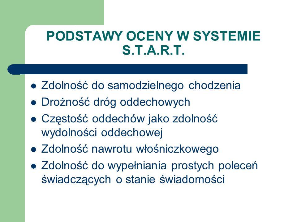 PODSTAWY OCENY W SYSTEMIE S.T.A.R.T.