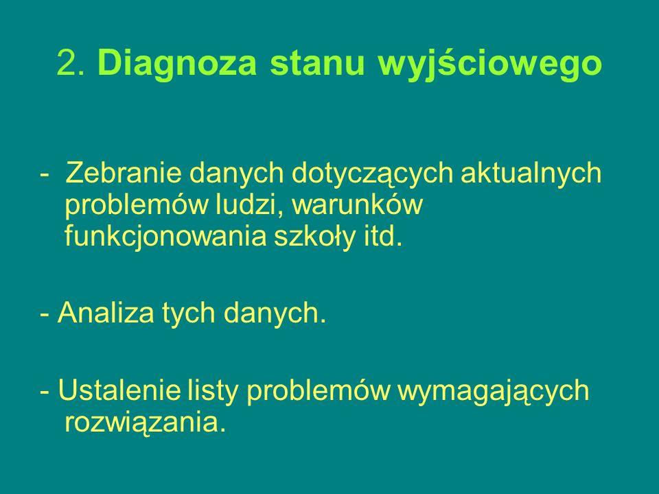 2. Diagnoza stanu wyjściowego
