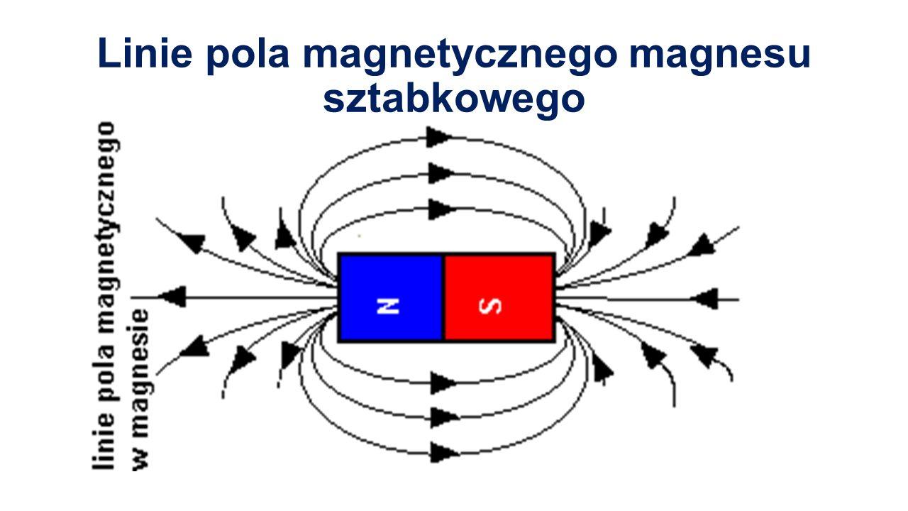 Linie pola magnetycznego magnesu sztabkowego
