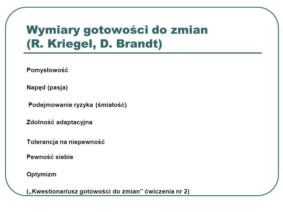 Wymiary gotowości do zmian (R. Kriegel, D. Brandt)