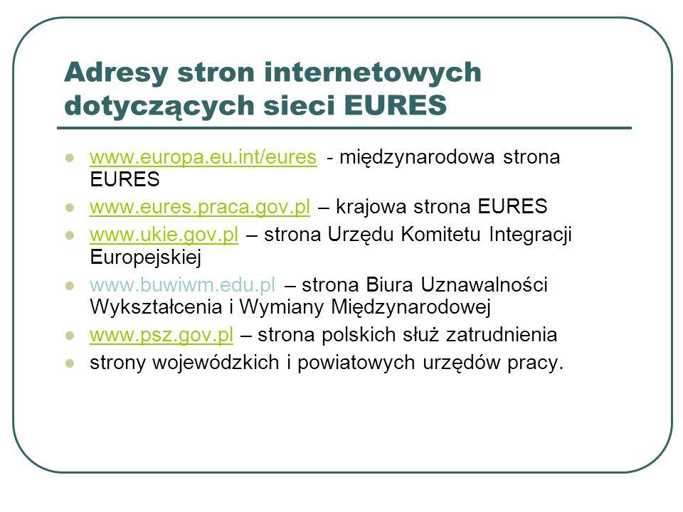 Adresy stron internetowych dotyczących sieci EURES