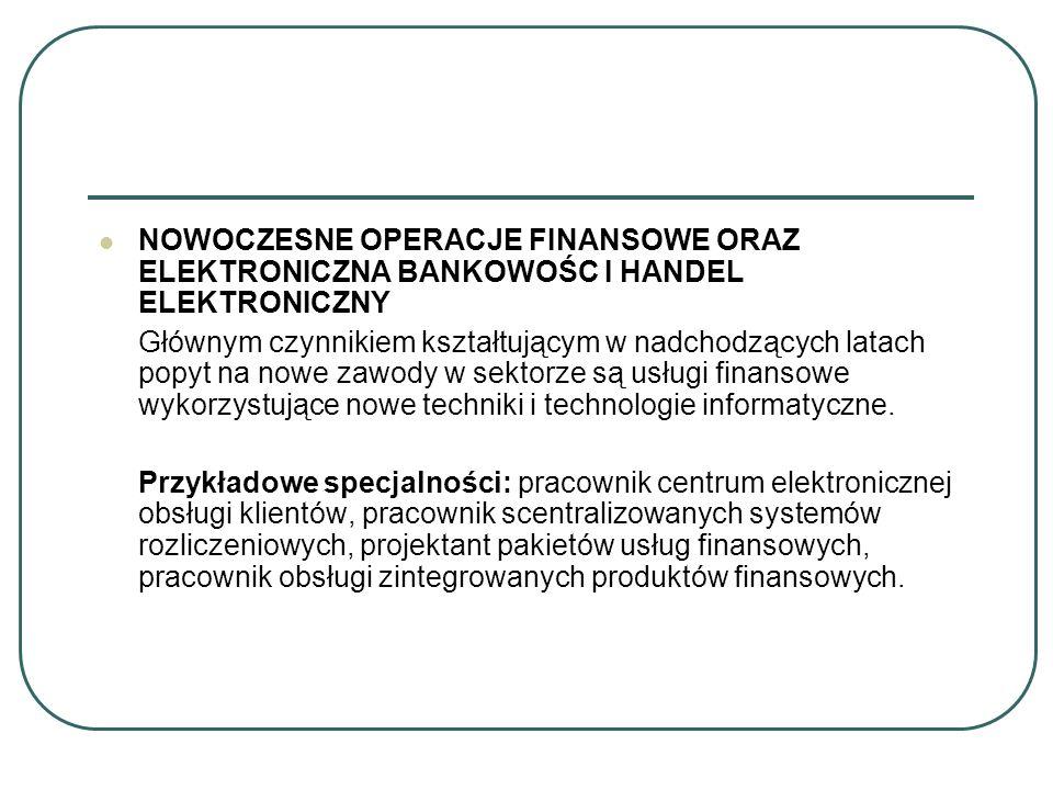 NOWOCZESNE OPERACJE FINANSOWE ORAZ ELEKTRONICZNA BANKOWOŚC I HANDEL ELEKTRONICZNY