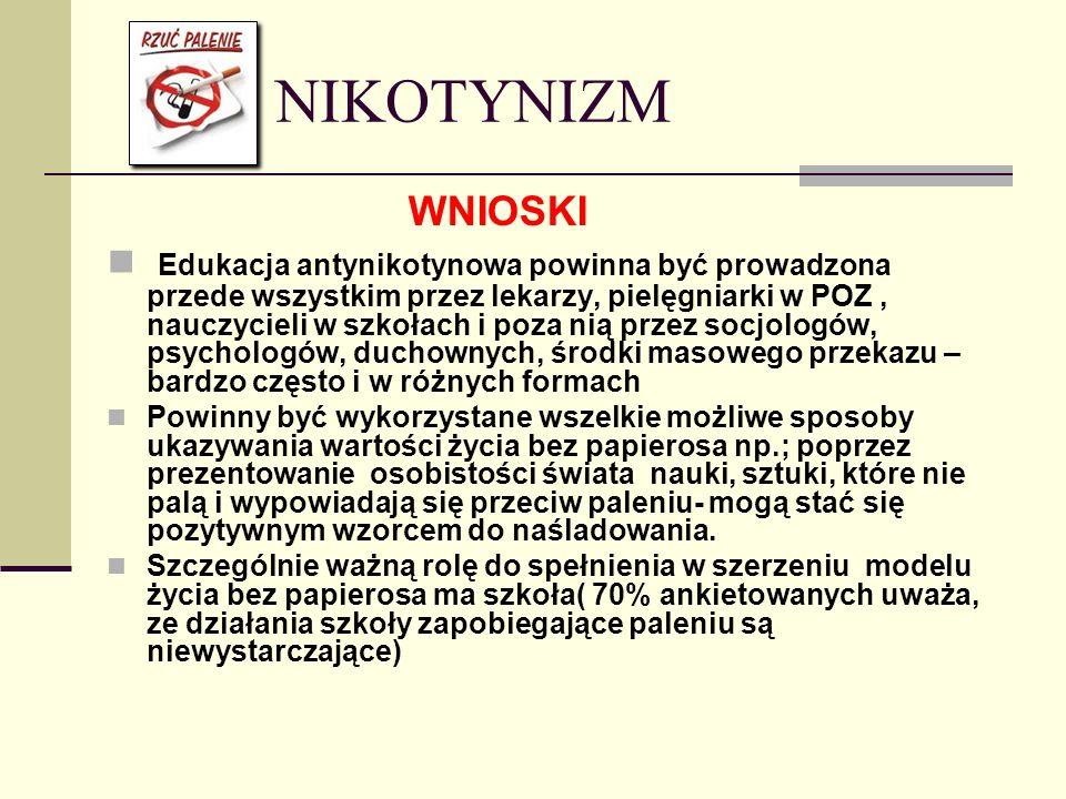 NIKOTYNIZMWNIOSKI.