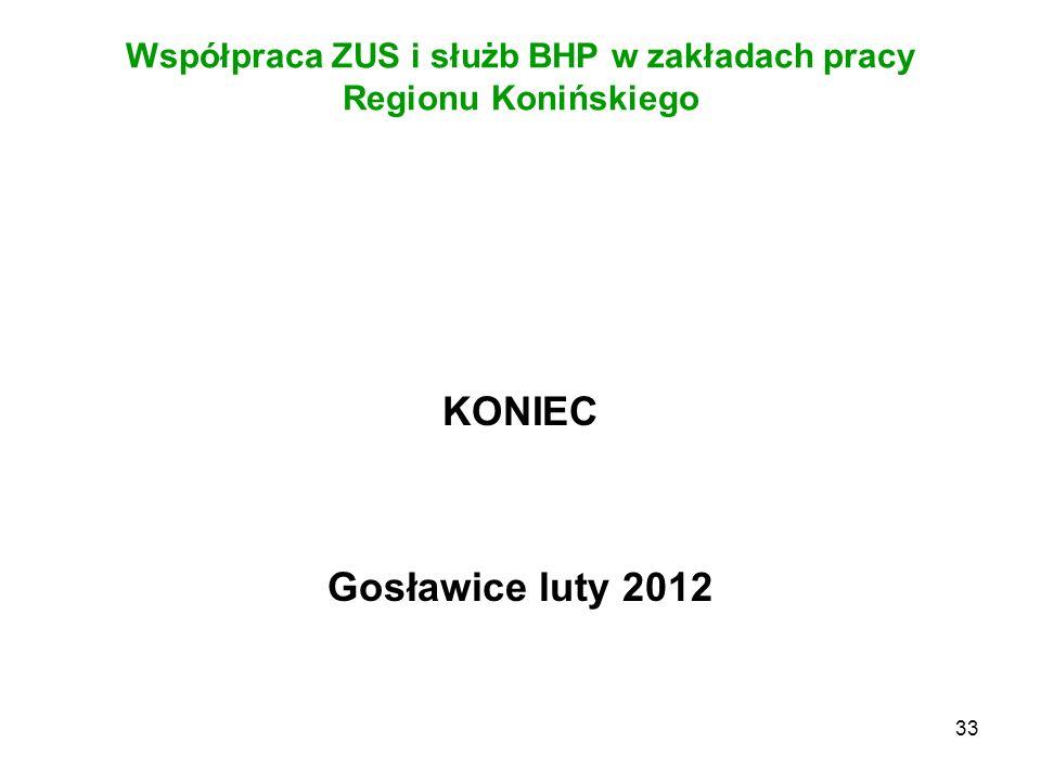 Współpraca ZUS i służb BHP w zakładach pracy Regionu Konińskiego