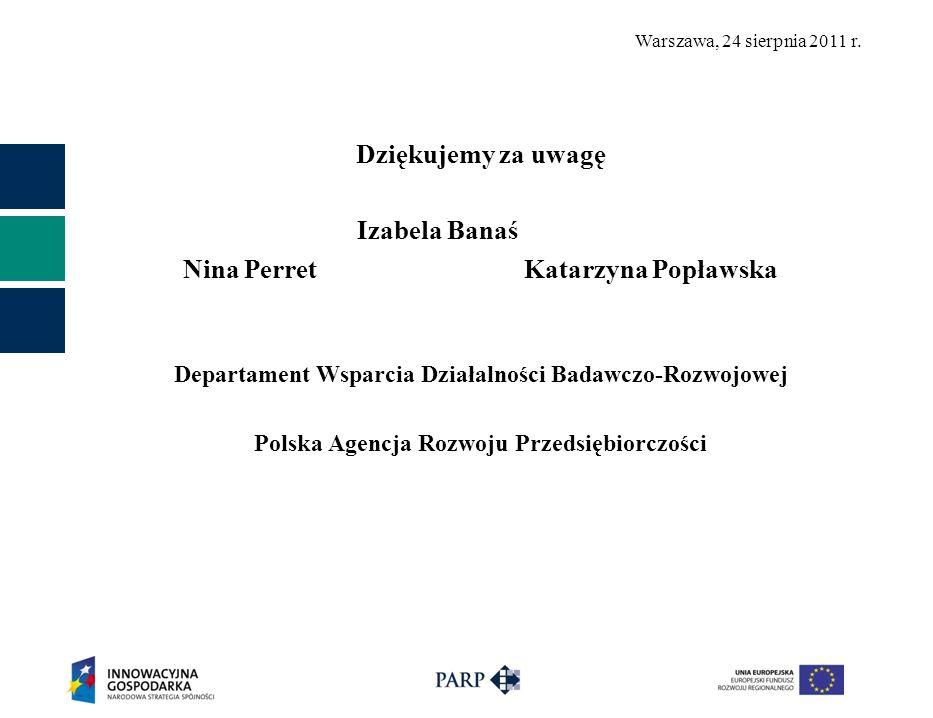 Dziękujemy za uwagę Nina Perret Katarzyna Popławska