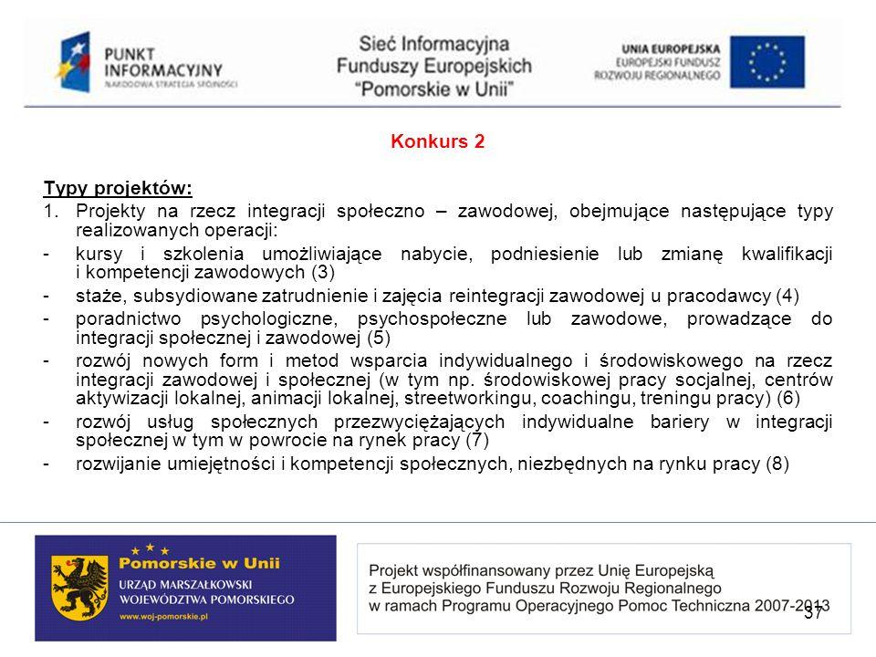 Konkurs 2 Typy projektów: 1. Projekty na rzecz integracji społeczno – zawodowej, obejmujące następujące typy realizowanych operacji: