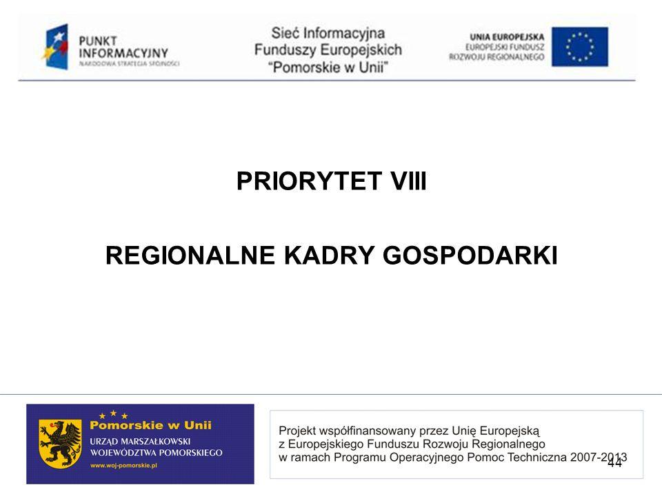 REGIONALNE KADRY GOSPODARKI