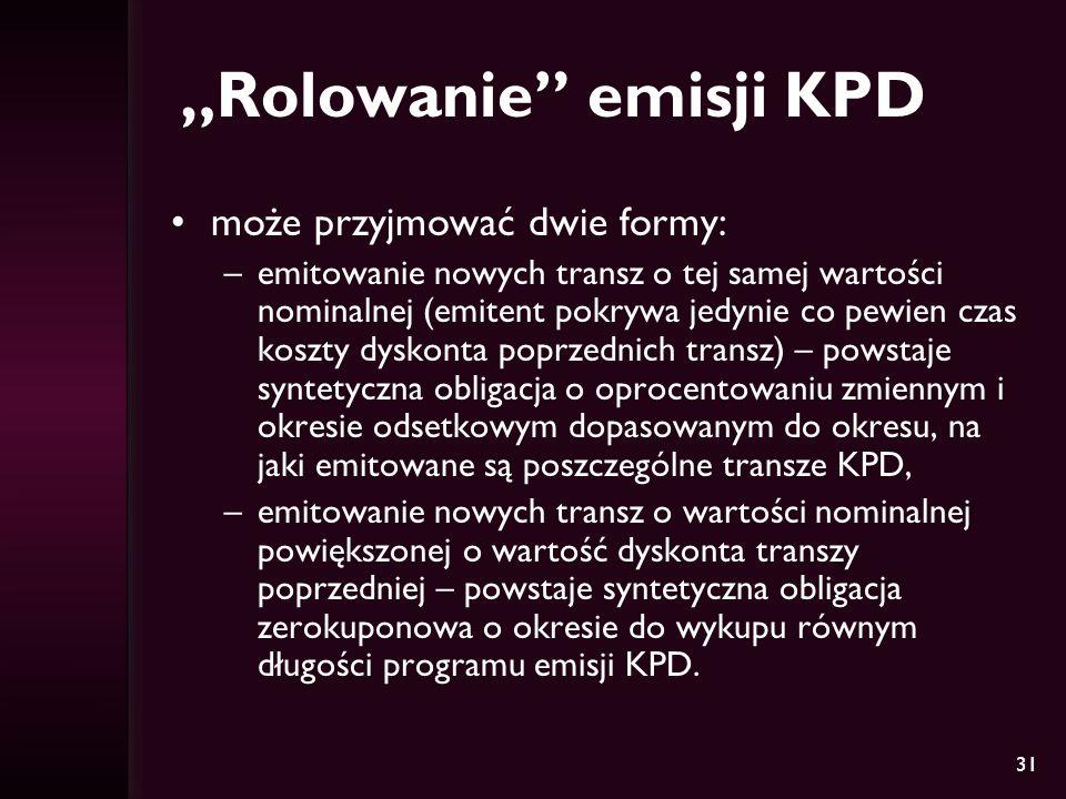 """""""Rolowanie emisji KPD"""