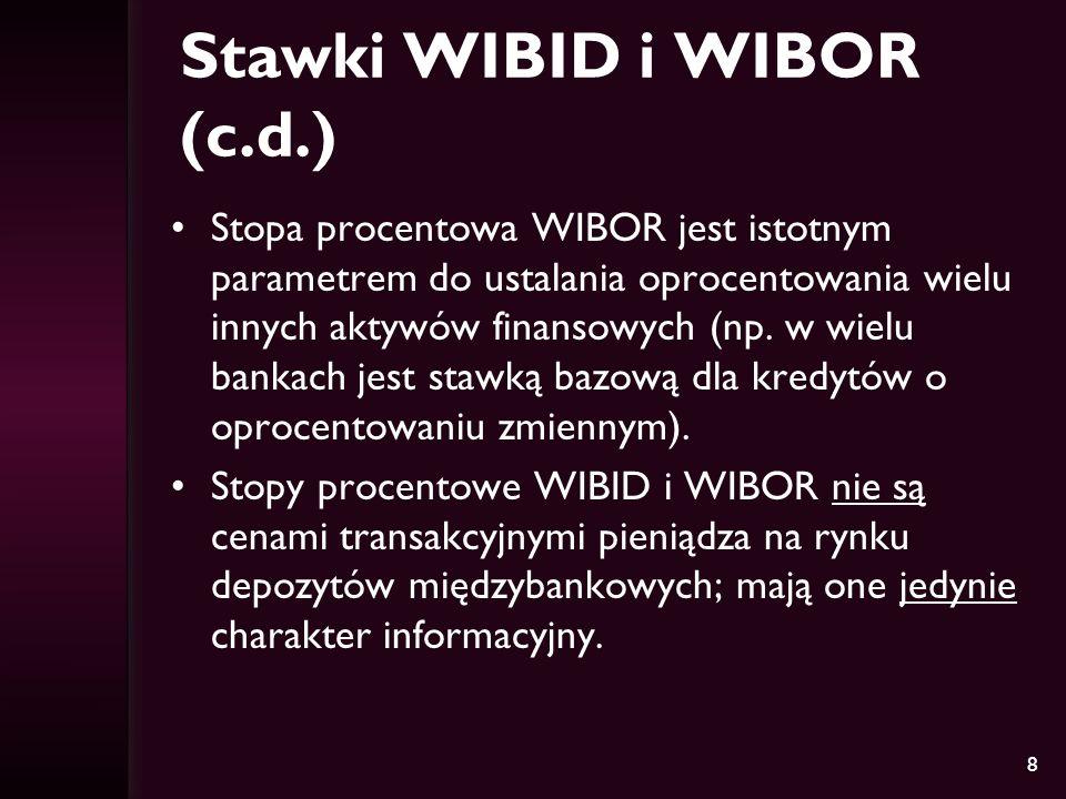 Stawki WIBID i WIBOR (c.d.)
