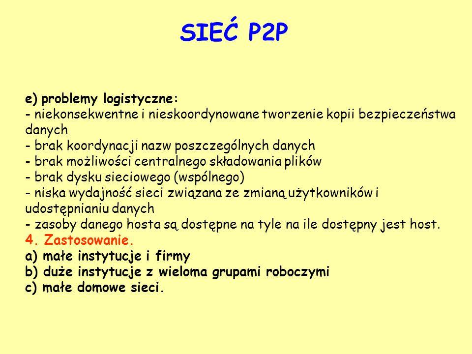 SIEĆ P2P e) problemy logistyczne: