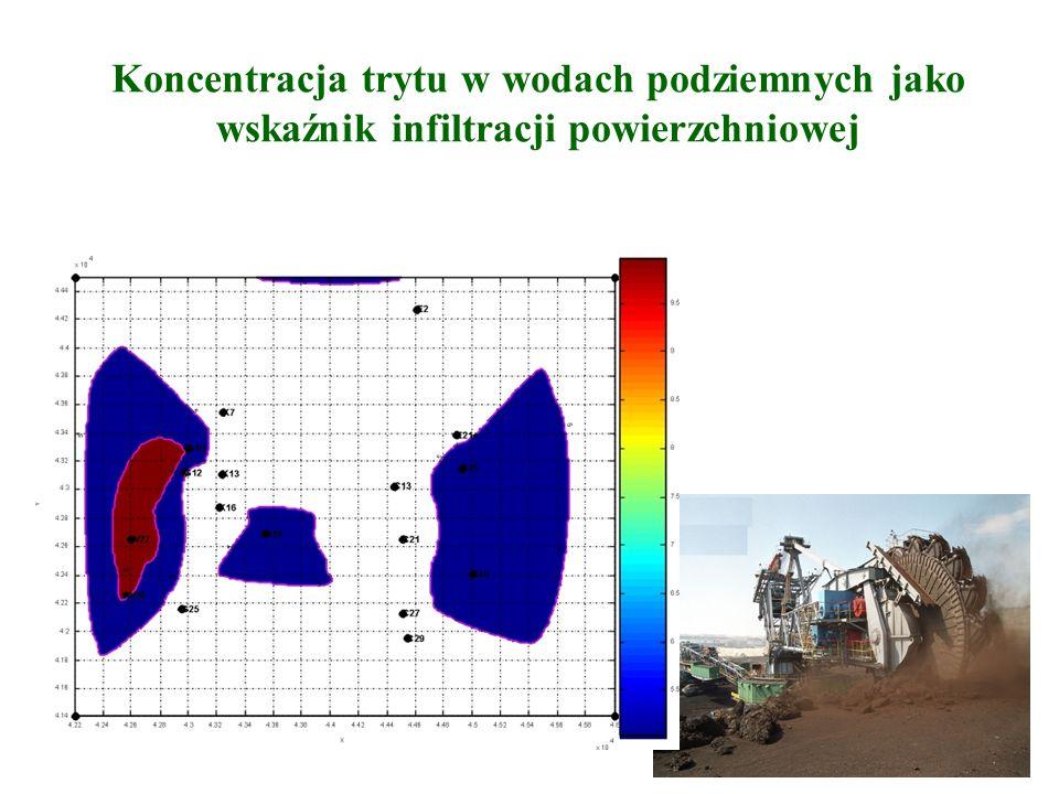 Koncentracja trytu w wodach podziemnych jako wskaźnik infiltracji powierzchniowej