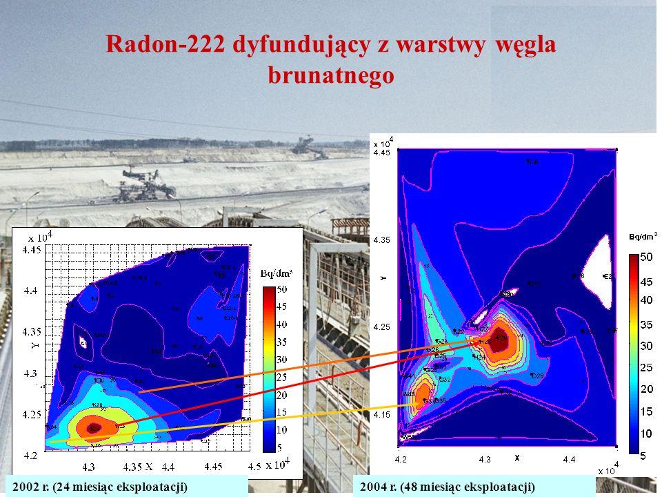 Radon-222 dyfundujący z warstwy węgla brunatnego