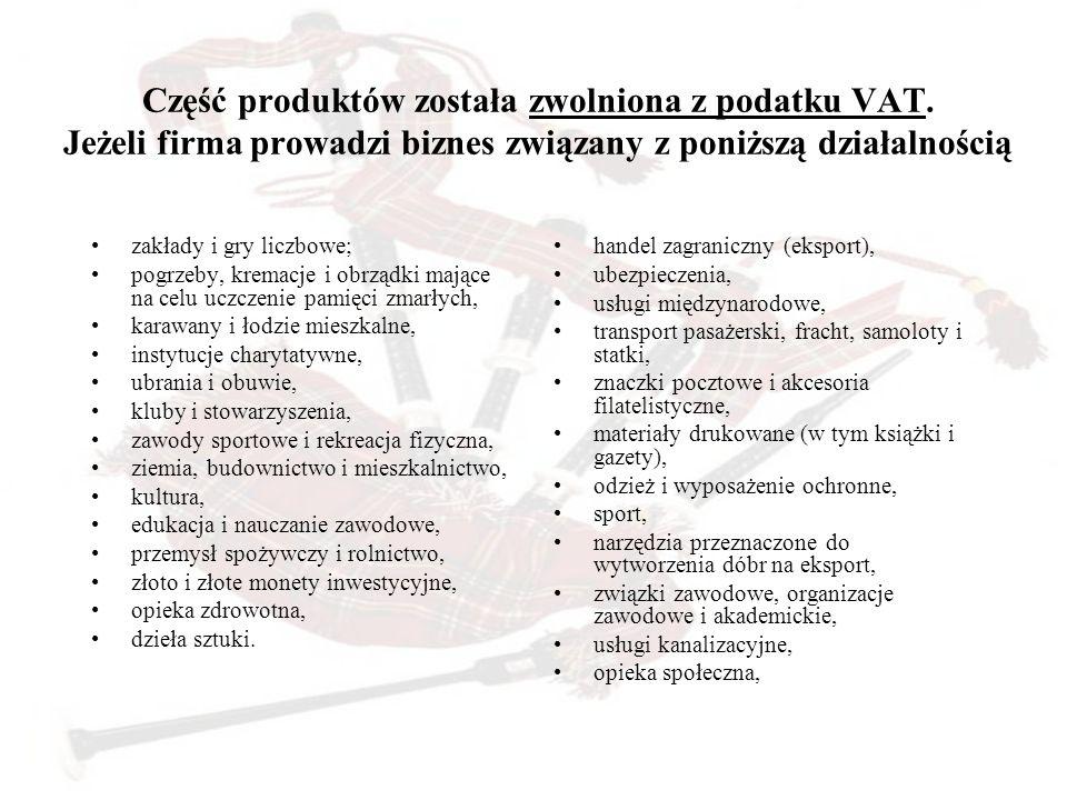 Część produktów została zwolniona z podatku VAT