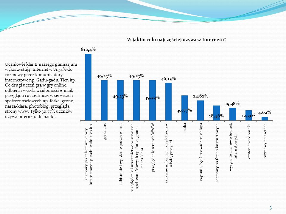Uczniowie klas II naszego gimnazjum wykorzystują Internet w 81,54% do: rozmowy przez komunikatory internetowe np.