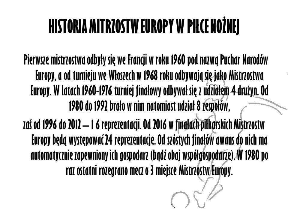 HISTORIA MITRZOSTW EUROPY W PIŁCE NOŻNEJ