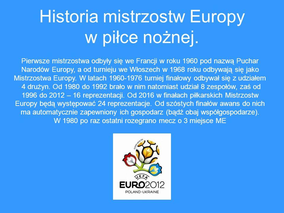 Historia mistrzostw Europy w piłce nożnej.
