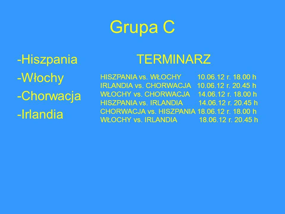 Grupa C -Hiszpania TERMINARZ -Włochy -Chorwacja -Irlandia