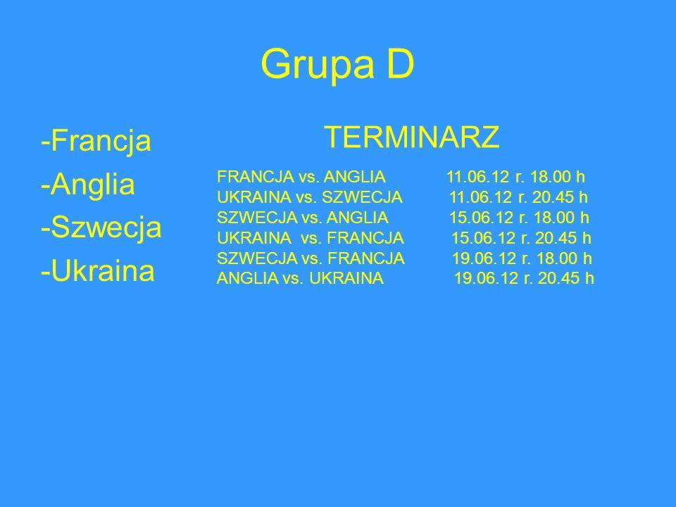 Grupa D TERMINARZ -Francja -Anglia -Szwecja -Ukraina