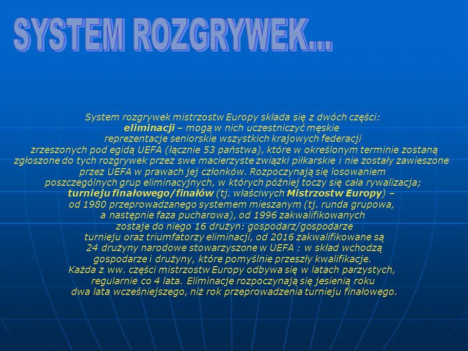 SYSTEM ROZGRYWEK... System rozgrywek mistrzostw Europy składa się z dwóch części: eliminacji – mogą w nich uczestniczyć męskie.