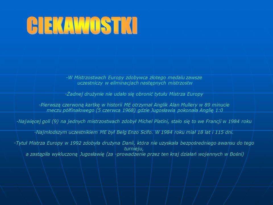 CIEKAWOSTKI -W Mistrzostwach Europy zdobywca złotego medalu zawsze