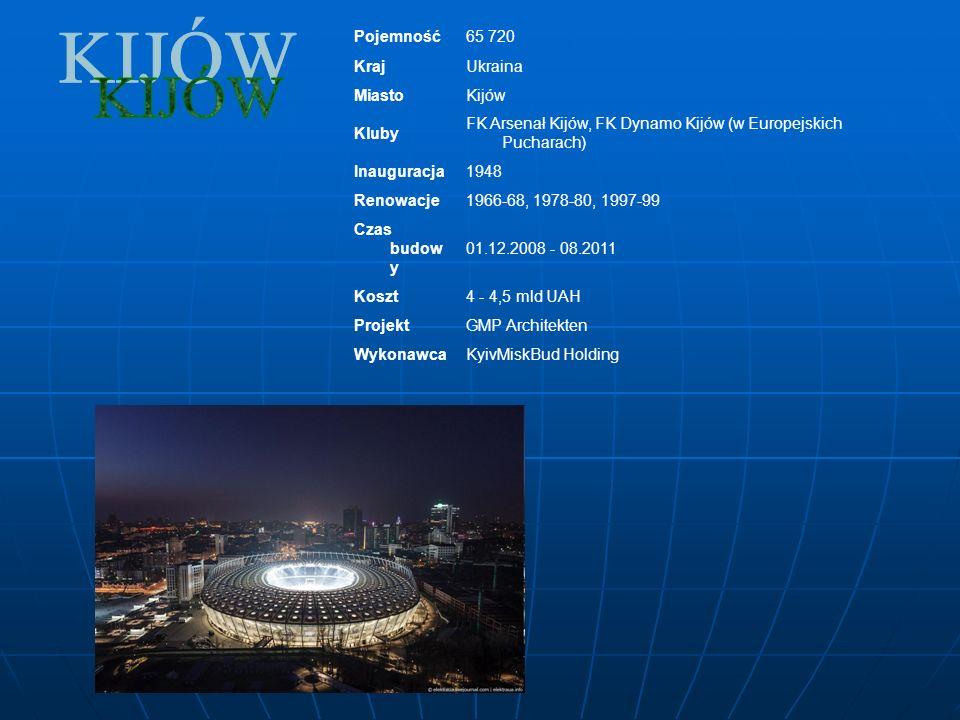 KIJÓW Pojemność 65 720 Kraj Ukraina Miasto Kijów Kluby