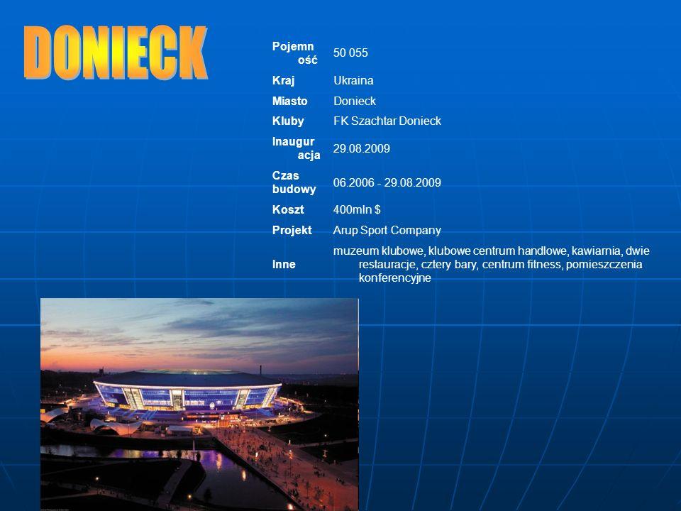 DONIECK Pojemność 50 055 Kraj Ukraina Miasto Donieck Kluby