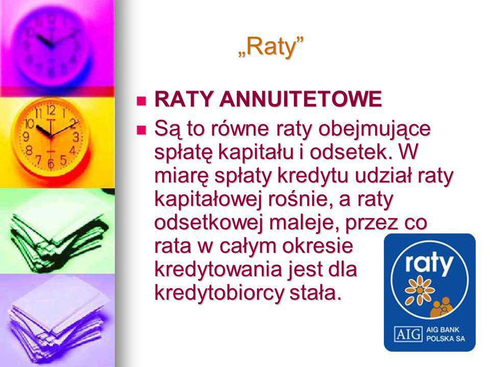 """Raty RATY ANNUITETOWE"