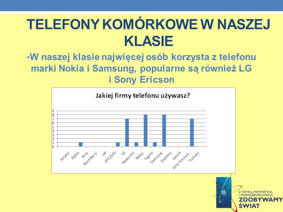 TELEFONY KOMÓRKOWE W NASZEJ KLASIE
