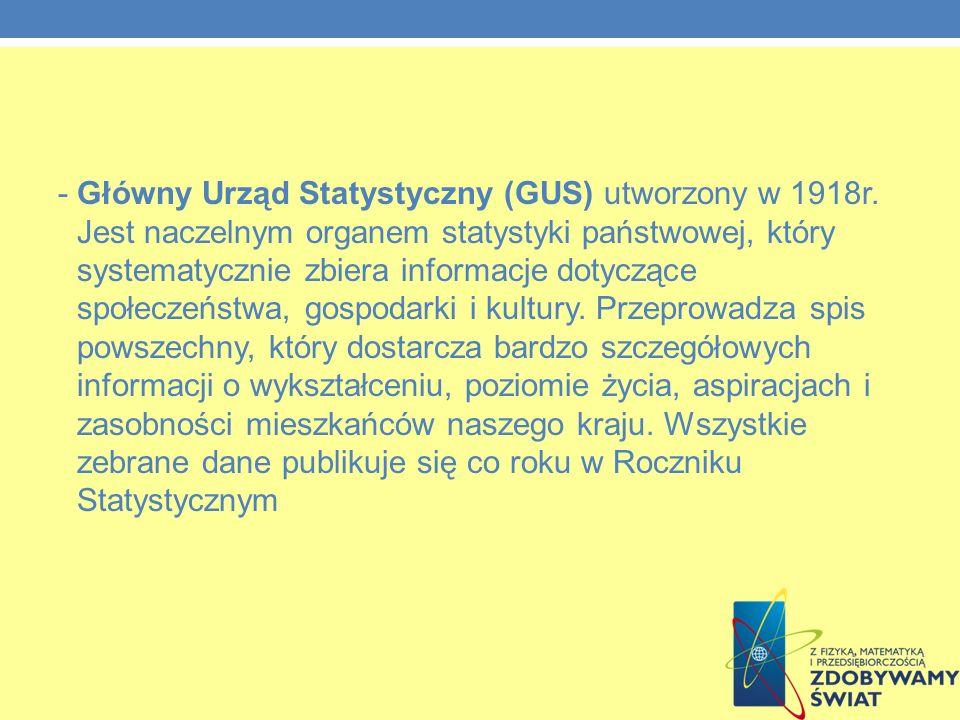 - Główny Urząd Statystyczny (GUS) utworzony w 1918r