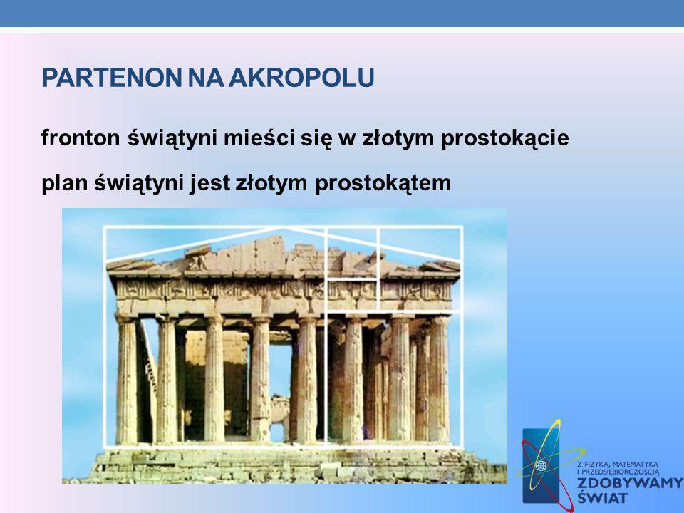 Partenon na Akropolu fronton świątyni mieści się w złotym prostokącie