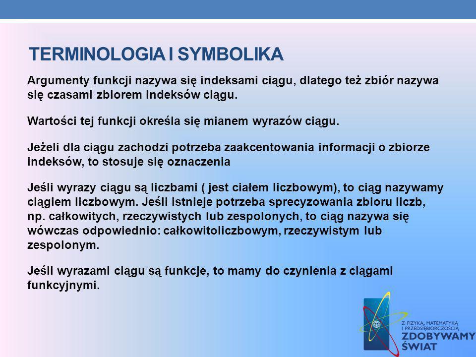 Terminologia i symbolika