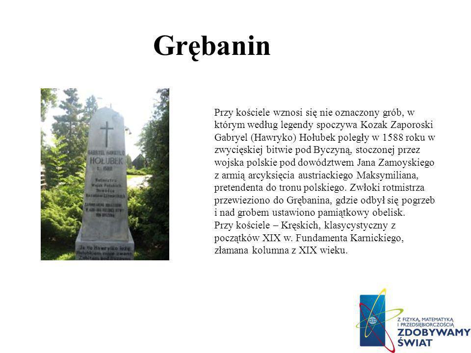Grębanin