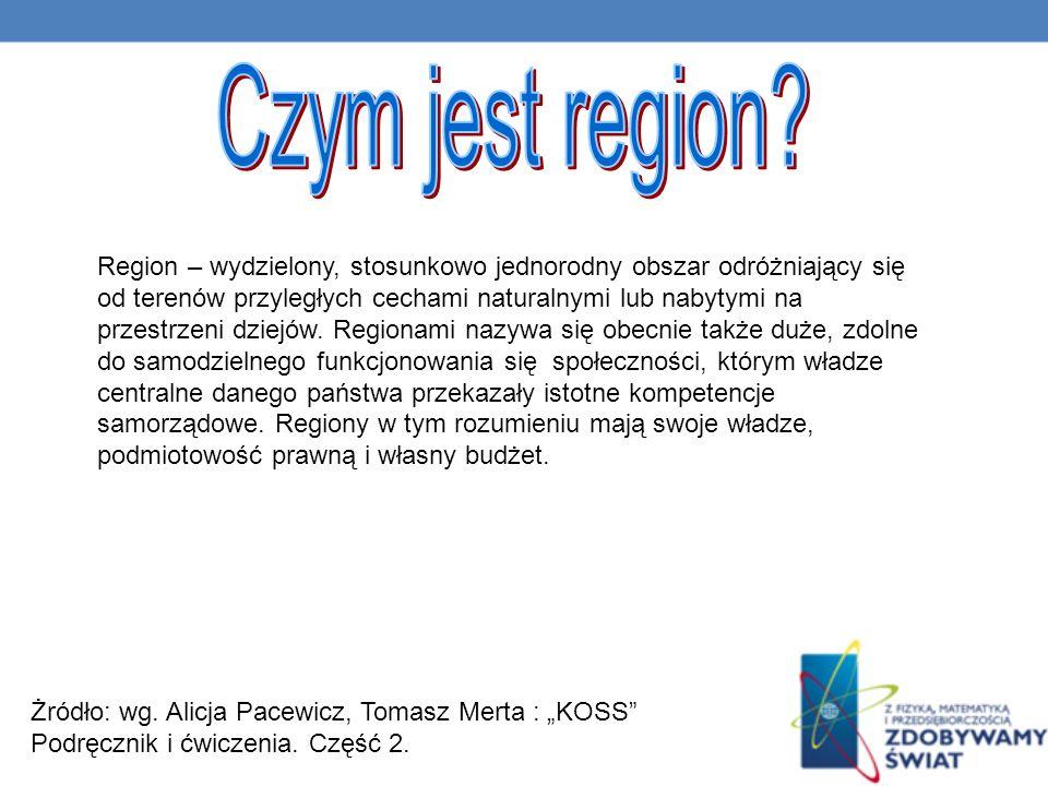 Czym jest region
