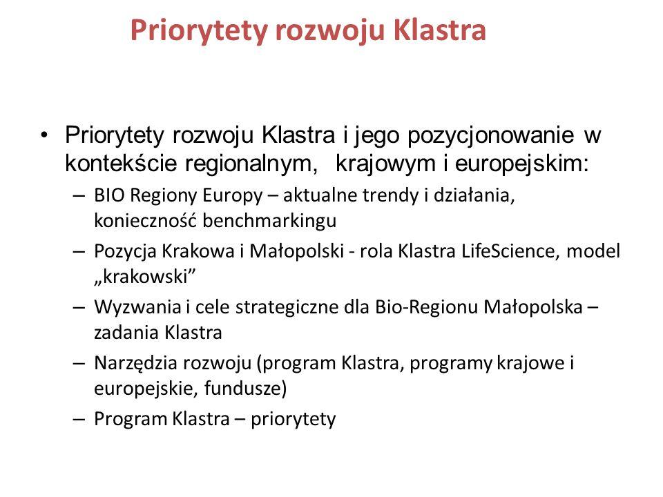 Priorytety rozwoju Klastra