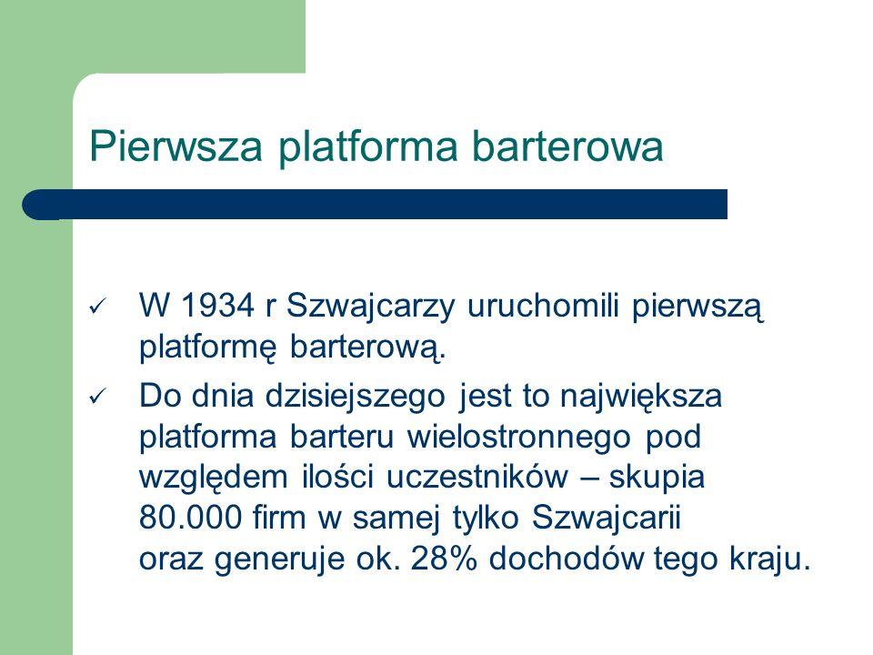 Pierwsza platforma barterowa