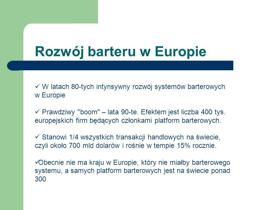 Rozwój barteru w Europie